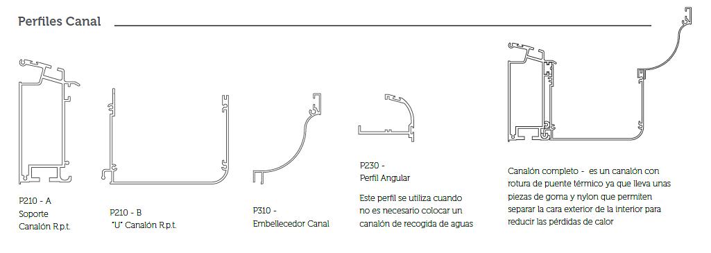 Techos fijos con estructura de aluminio felsoglass - Como colocar un canalon ...